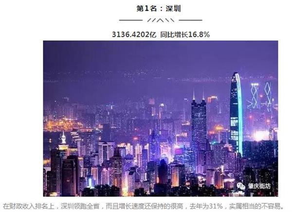 财政收入_贵州财政大学_肇庆市财政收入